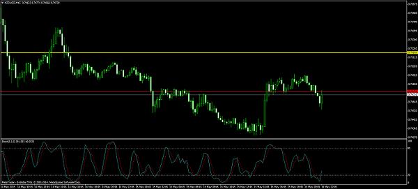 nzdusd-m15-e-global-trade