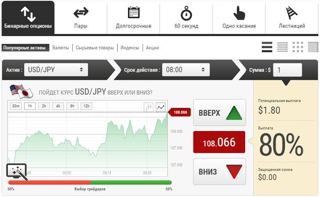 Торговая платформа компании Бинариум
