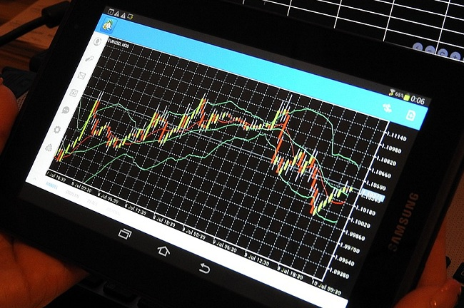 Форекс торговля на рынке