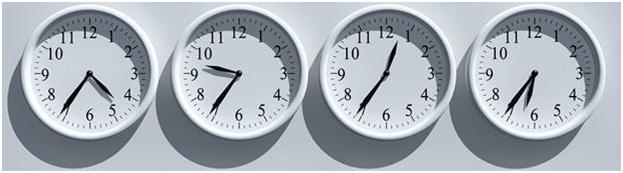 Стратегии бинарных опционов. Торговля по часам.