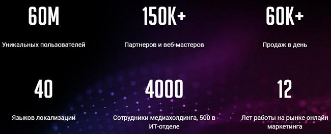 BitComo в цифрах