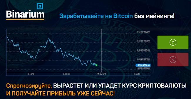 криптовалютных бинарных опционов