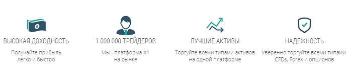 Брокер бинарных опционов uTrader